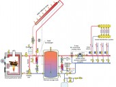 Figure 1 System layout: Wood gasification boiler and solar thermal array