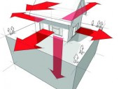 Heating system design should take into account the replacement of the energy leaking through walls, ceilings, floors and openings in the building envelop.