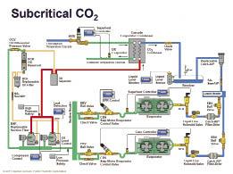 Figure 6 courtesy Sporlan Valve
