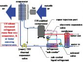 modified vapour compression refrigeration system