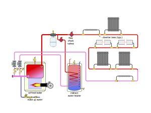 pellet boiler,John Siegenthaler