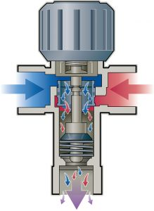 Thermostatic Mixing Valves Applications In Plumbing And Hydronic Heating Hpac Magazine