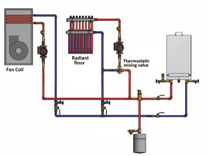 thermostatic mixing valves: applications in plumbing and hydronic heating -  hpac magazine  hpac magazine