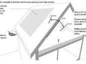Figure2_mounting-angle